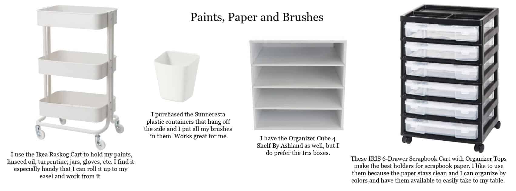 Paints, Paper and Brushes  Organization